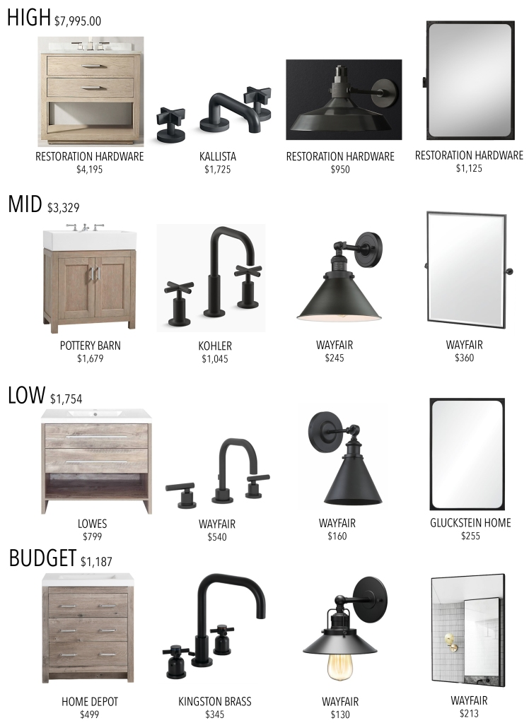 Modern Farmhouse Powder Room Vanity Look For Less Black Faucets