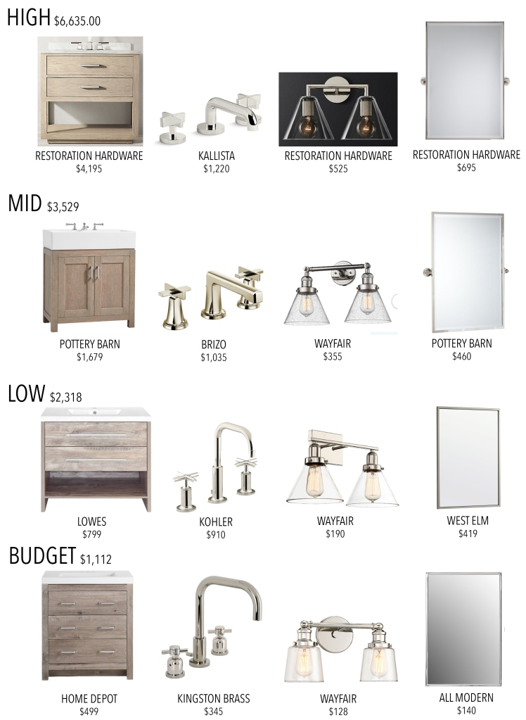 Modern Farmhouse Powder Room Look for less high low