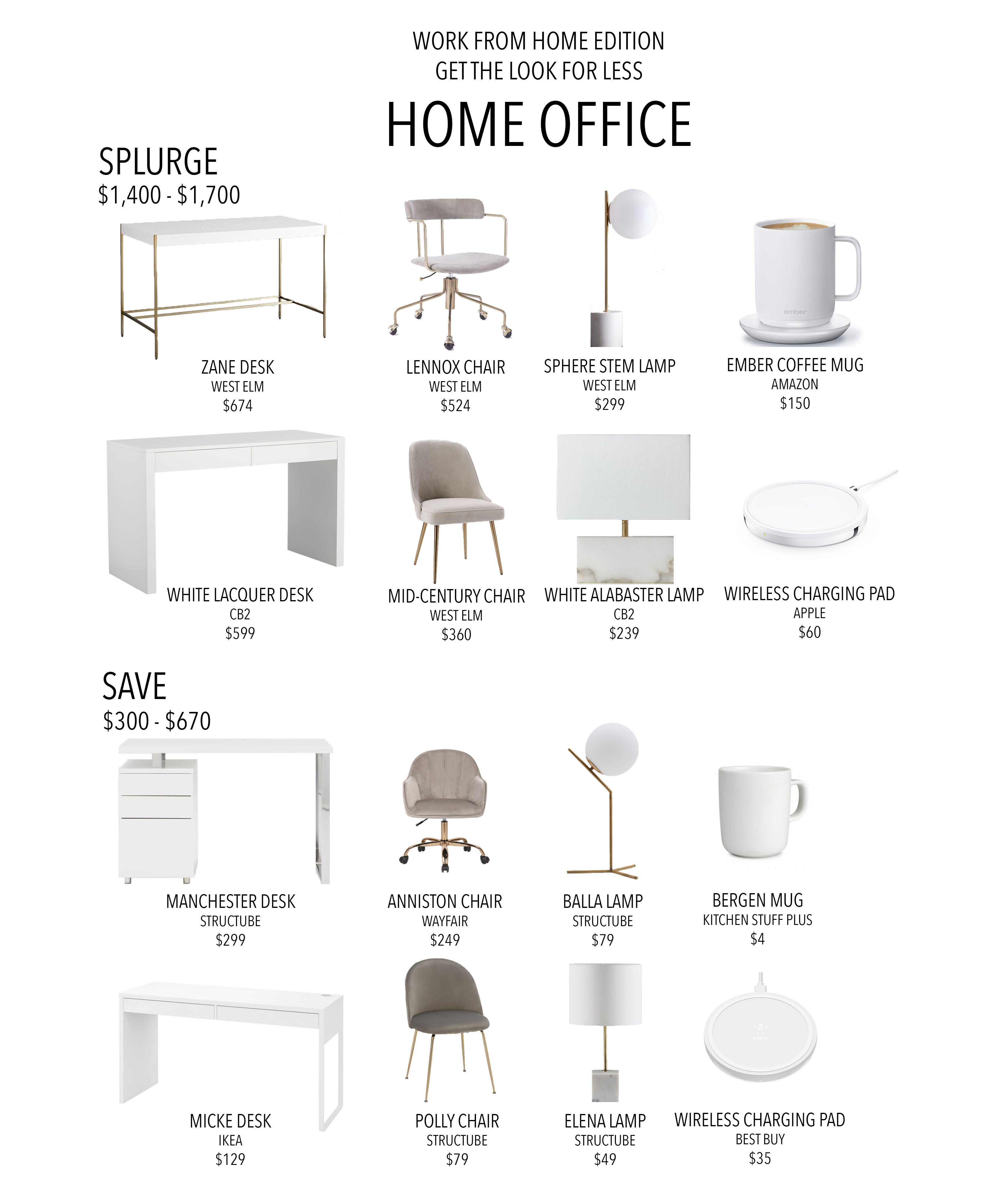 Work from Home 2020 Home Office Look for Less Save and Splurge WFH