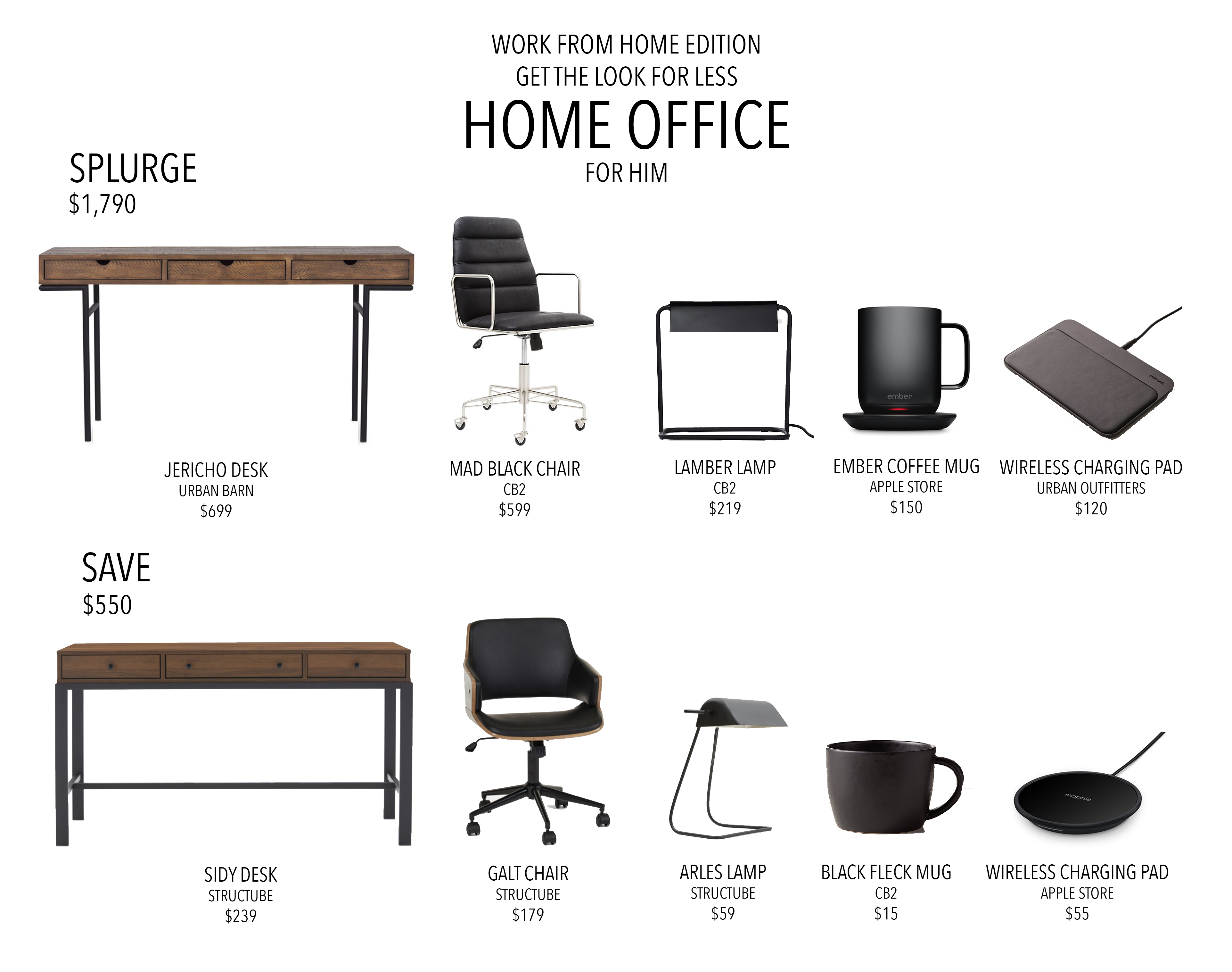WFH Work from Home 2020 Home Office for Him Masculine Office Save and Splurge